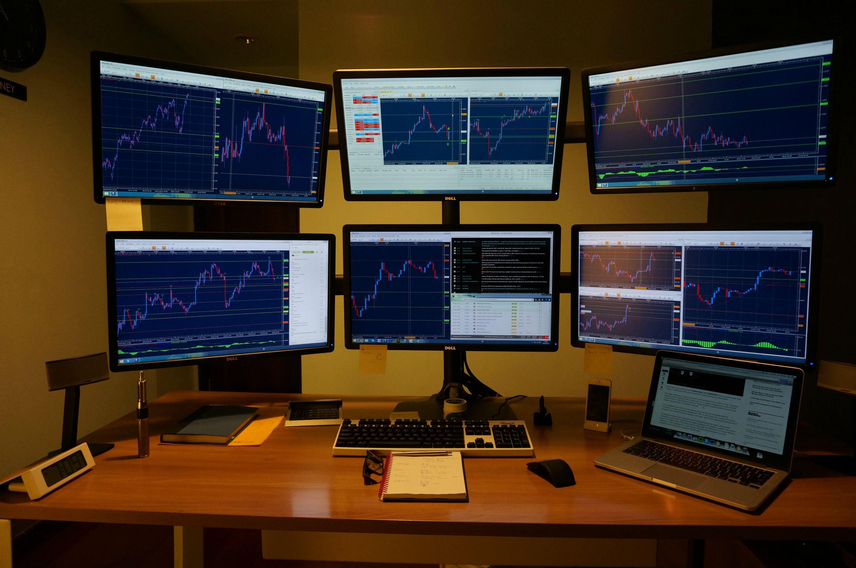 Daily forex trade setups